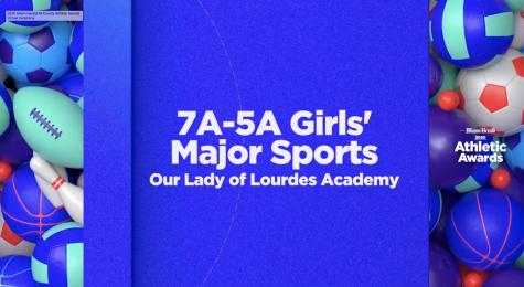 Miami-Dade Best Female Athletic Program for 2019-2020
